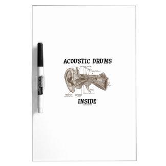 Interior acústico de los tambores anatomía del oí tableros blancos