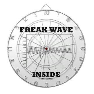 Interior anormal de la onda humor de la oceanogra tabla dardos