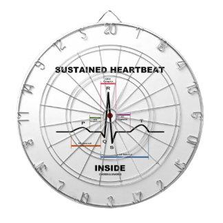 Interior continuo del latido del corazón (ECG/EKG)