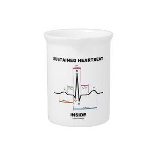 Interior continuo del latido del corazón (ECG/EKG) Jarras
