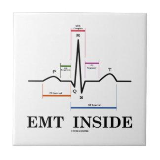 Interior de EMT (electrocardiograma de ECG/de EKG) Azulejos