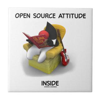 Interior de la actitud de Open Source (duque Java  Azulejo Cuadrado Pequeño