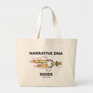 Interior de la DNA de la narrativa (réplica de la Bolsa Tela Grande
