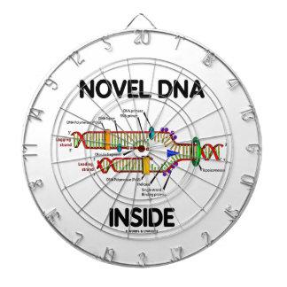 Interior de la DNA de la novela (humor de la