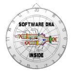 Interior de la DNA del software (réplica de la DNA Tablero Dardos