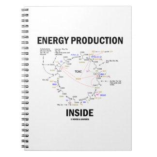 Interior de la producción energética (ciclo de spiral notebook