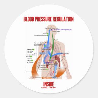 Interior de la regulación de la presión arterial pegatina
