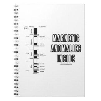 Interior de las anomalías magnéticas (polaridad note book