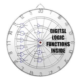 Interior de las funciones de lógica de Digitaces Tablero Dardos