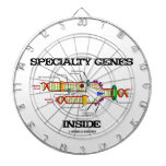 Interior de los genes de la especialidad (réplica  tablero dardos