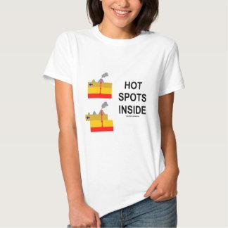 Interior de los puntos calientes (actitud de la poleras