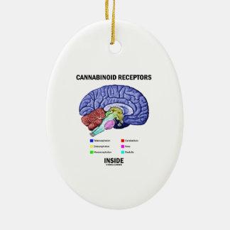 Interior de los receptores de Cannabinoid Ornamento De Reyes Magos