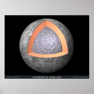Interior de Mercury Poster