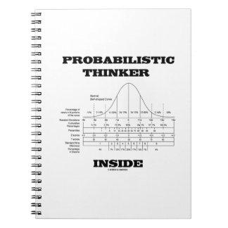 Interior de probabilidad del pensador (humor de la libreta espiral