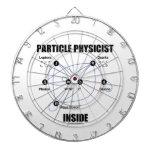 Interior del físico de la partícula (modelo estánd tablero dardos