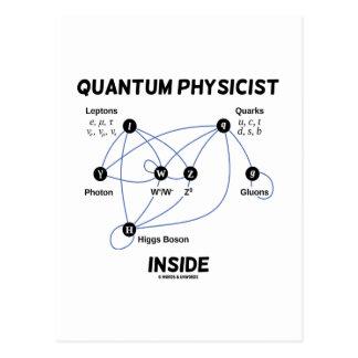 Interior del físico de Quantum (bosón de Higgs del Postal