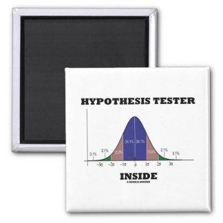 Interior del probador de la hipótesis (humor de la iman