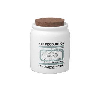 Interior en curso de la producción del ATP Jarra Para Caramelo