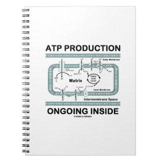 Interior en curso de la producción del ATP Libro De Apuntes Con Espiral