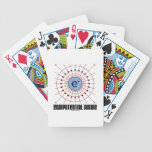 Interior equipotencial (electrón equipotencial) baraja de cartas