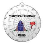 Interior estadístico de la anomalía (curva de Bell Tabla Dardos