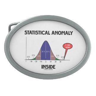 Interior estadístico de la anomalía (curva de Bell Hebilla Cinturón