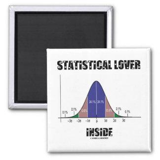Interior estadístico del amante (curva de Bell) Imán