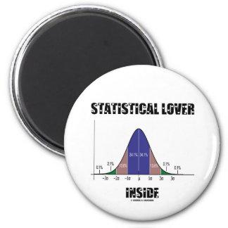 Interior estadístico del amante (curva de Bell) Imanes