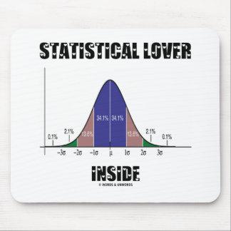 Interior estadístico del amante curva de Bell Tapete De Ratones