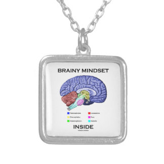 Interior inteligente del modo de pensar (cerebro a colgante cuadrado