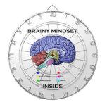 Interior inteligente del modo de pensar (cerebro a tabla dardos