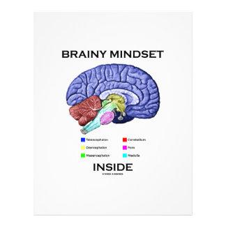 Interior inteligente del modo de pensar (cerebro a membretes personalizados