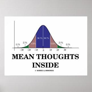 Interior malo de los pensamientos (humor de las es posters