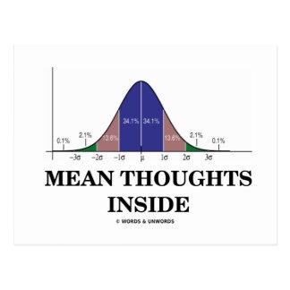Interior malo de los pensamientos (humor de las es tarjetas postales