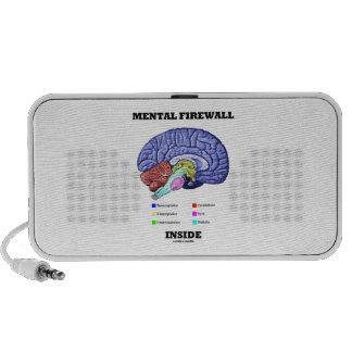 Interior mental del cortafuego (cerebro anatómico) altavoz de viajar