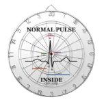 Interior normal del pulso (electrocardiograma de E Tabla Dardos