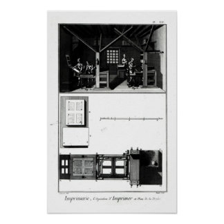 Interior of a Printing Works and Plan Poster