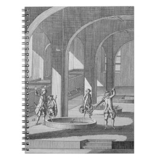 Interior of a Soap Factory, illustration for an en Spiral Notebook