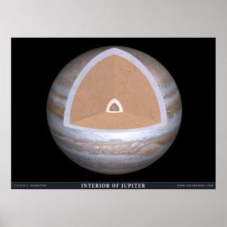 Interior of Jupiter Poster
