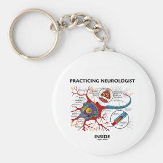 Interior practicante del neurólogo (sinapsis de la llaveros