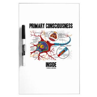 Interior primario de la conciencia pizarra