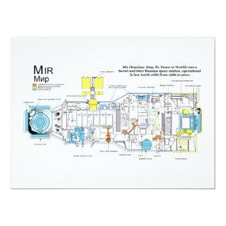 Internal Configuration of DOS-7 Core Module on Mir Card