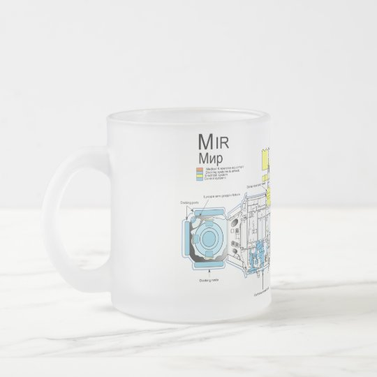 Internal Configuration of DOS-7 Core Module on Mir Frosted Glass Coffee Mug