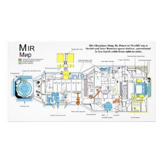 Internal Configuration of DOS-7 Core Module on Mir Photo Print
