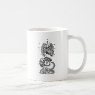 Internal Organs Coffee Mug