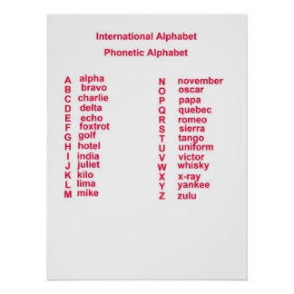 International Alphabet Poster