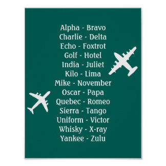 International Phonetic Alphabet Airplane Aviation Poster