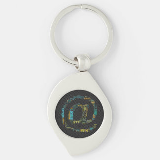 Internet Email Typed Text Symbol | Geek Gifts Keychain