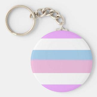 Intersex Pride Flag Keychain