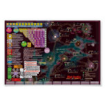 Interstellar Poster-Map - High Frontier solitaire Poster